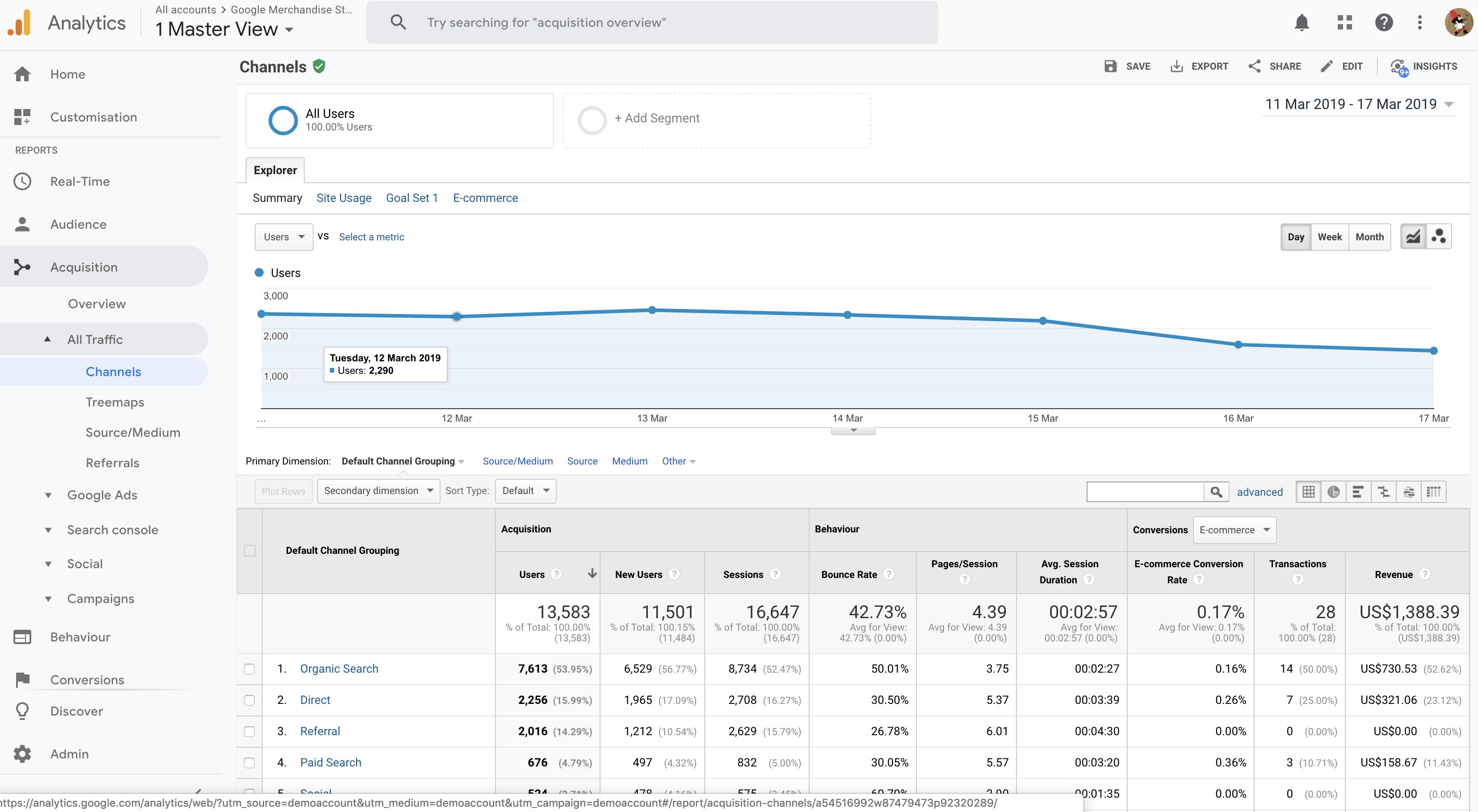 2 abra - acquisition _ all traffic _ channels-google analytics-kosarertek