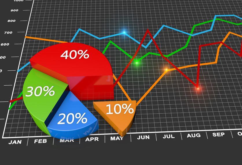 Így teljesítenek a hazai webáruházak