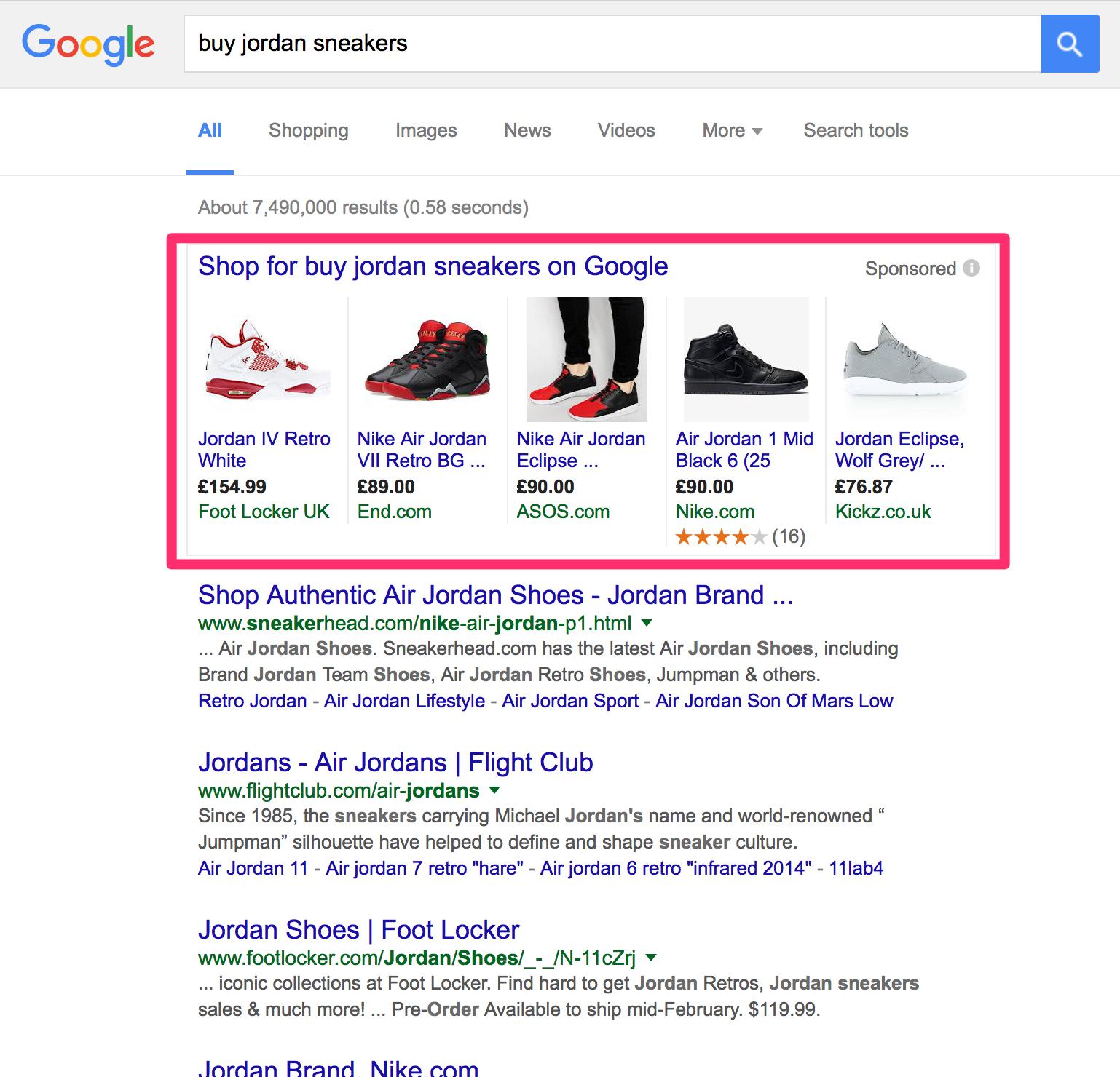 Google Shopping kezdőknek