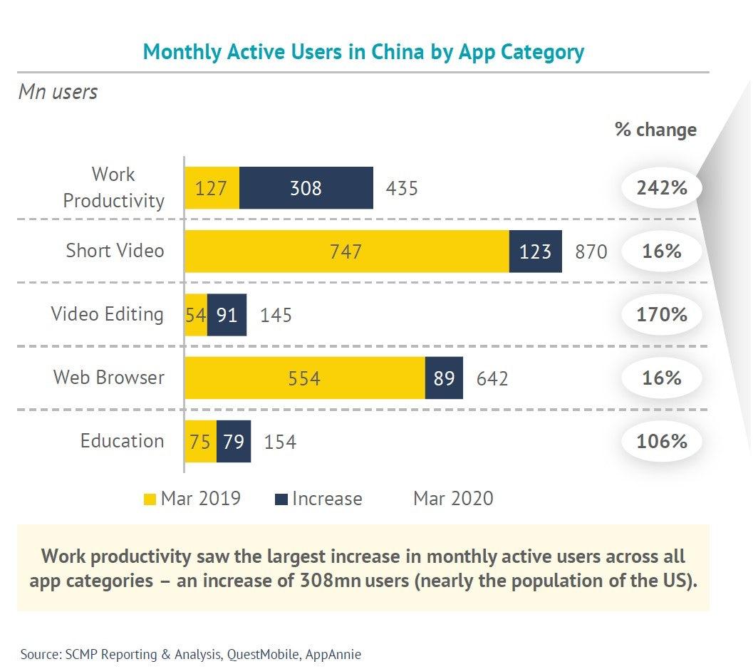 Minden, amit 2020-ban a kínai internetes piacról tudni érdemes