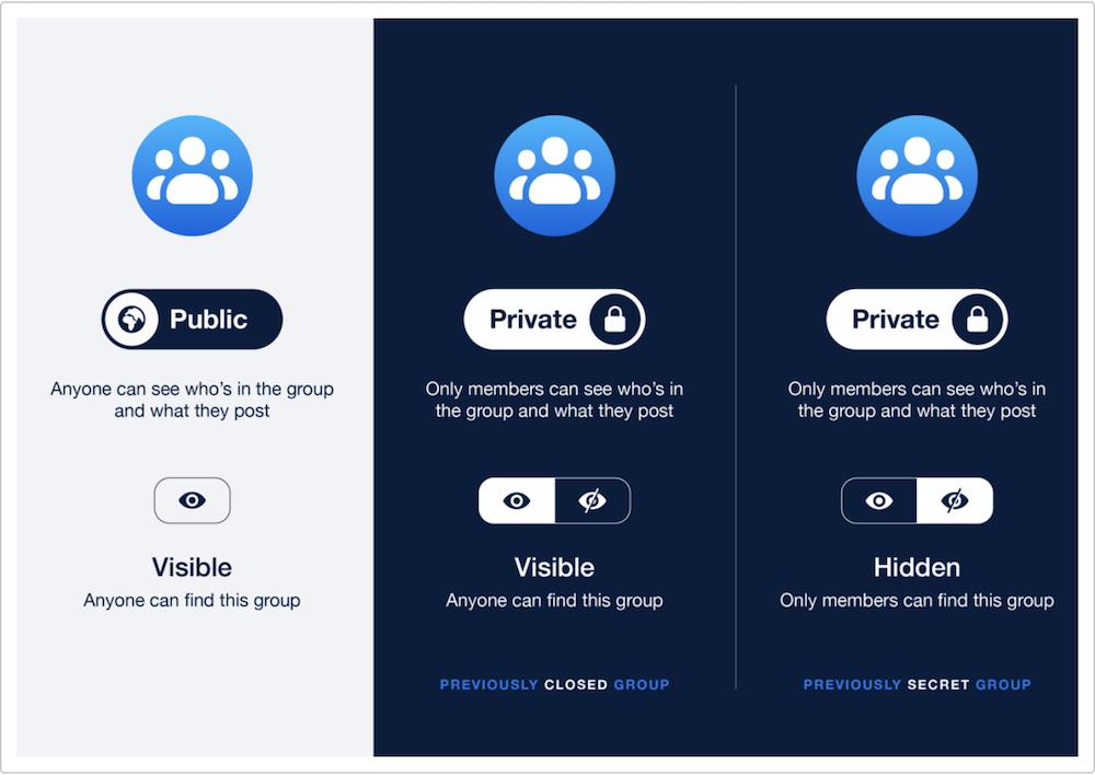 Miért és hogy építsünk közösséget a Facebookon?4
