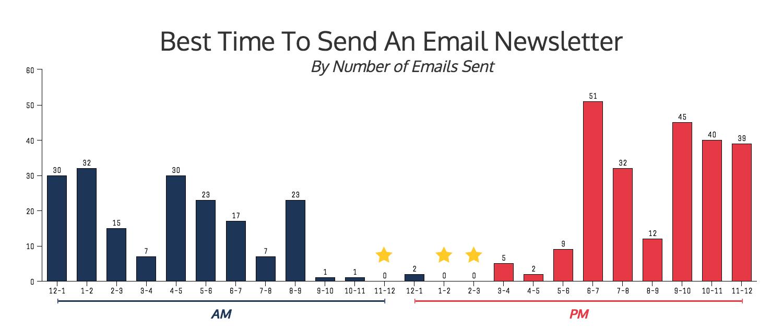 4 tipp karácsonyi e-mail marketinghez