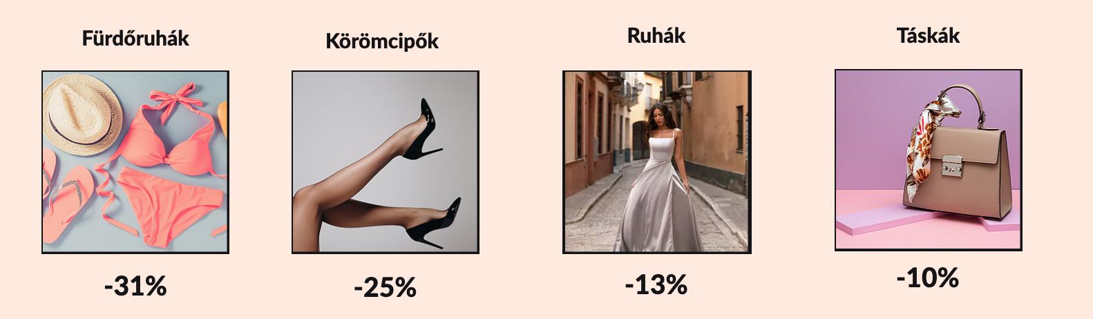 Messze várakozáson felül nőtt a webáruházak forgalma a divatágazatban