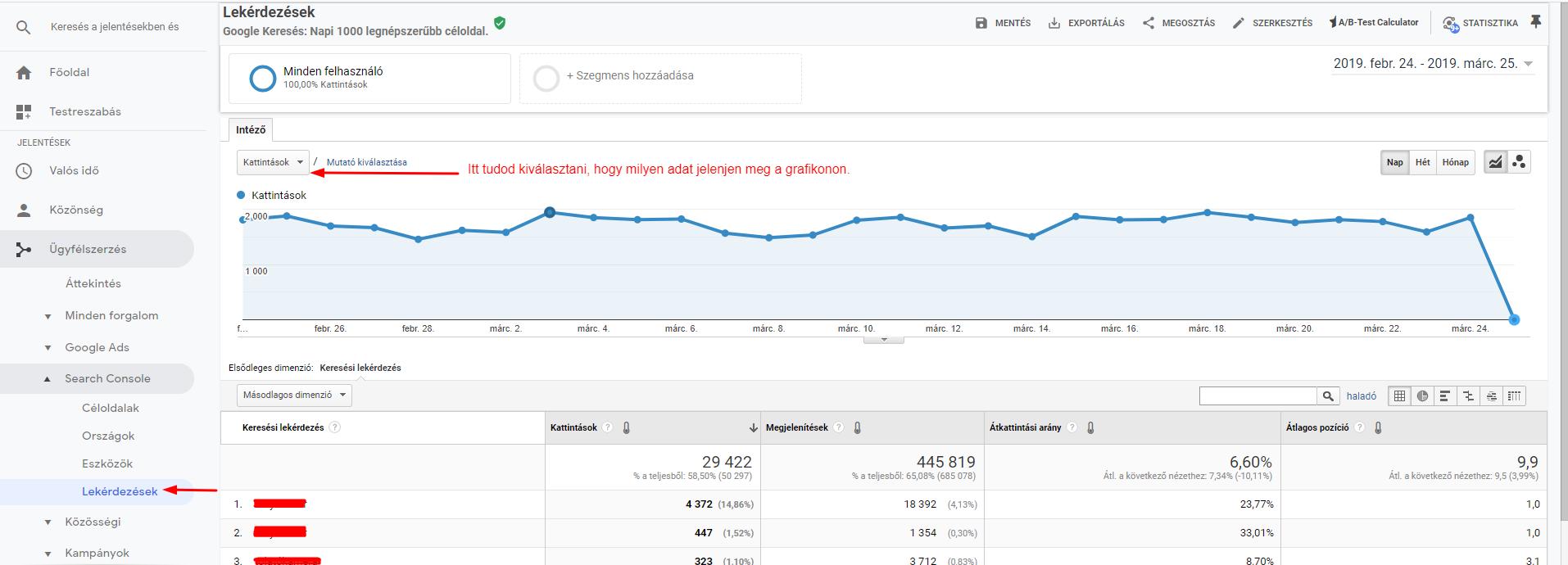 A Florida 2 frissítés hatásának ellenőrzése saját Google Analytics fiókunkban