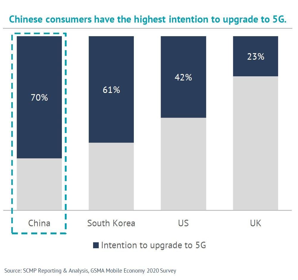kereskedelmi trendek Kínában