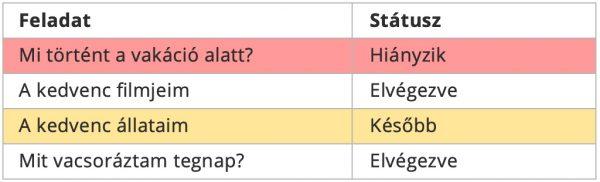 kontraszt-table-2-column